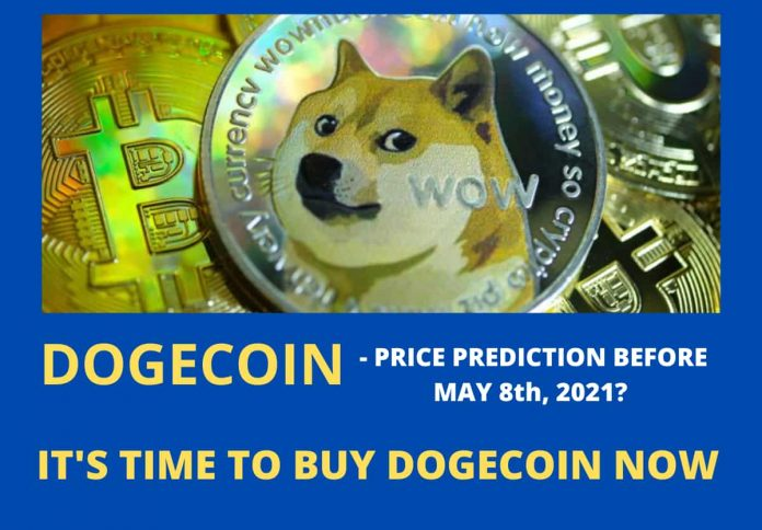 Dogecoin Price Prediction Before May 8th